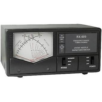 SWR-Messgerät MAAS Elektronik RX-600 1198