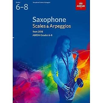 Saxofon skalor & arpeggion, ABRSM betyg 6-8