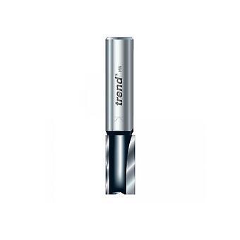 Tendencia Tr1214 Tc escopladura corte 12,0 mm
