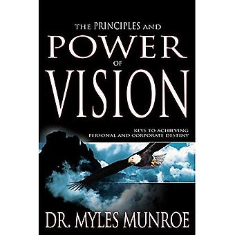 Principer och kraften i Vision
