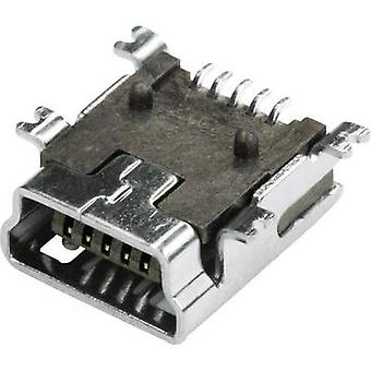 N/A Socket, horizontal mount MUB1B5SMD econ connect Content