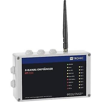 Wireless receiver 8-channel Frequency 868.35 MHz, 869.05 MHz, 869.55 MHz H-Tro