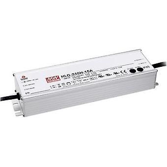 LED driver Constant current Mean Well HLG-240H-36 241 W (max)