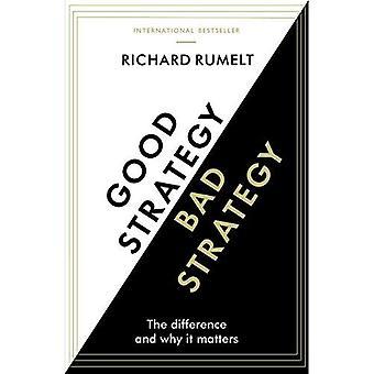 Goede strategie/Bad strategie: Het verschil en waarom dat van belang