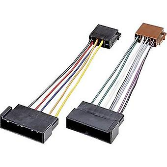 ISO car radio cable Phonocar Compatible with (car make): Jaguar, Ford