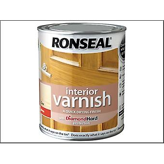 Ronseal Interior Varnish Quick Dry Gloss Clear 750ml