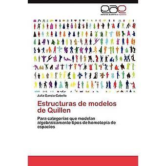Estructuras de modelos de Quillen by GarciaCabello Julia