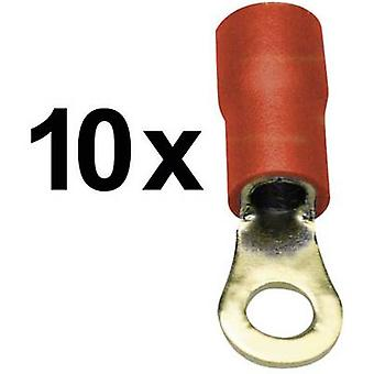 Sinuslive RKS-1,5 P Ring terminal Cross section (max.)=1.50 mm² Hole Ø=4 mm Partially insulated Red 10 pc(s)