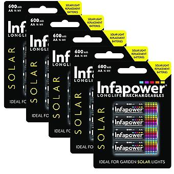20 x Infapower B008 Rechargeable AA Ni-MH Batteries 600mAh