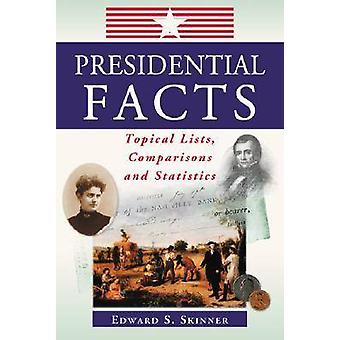 Presidential Facts - Topical Lists - Comparisons and Statistics by Edw
