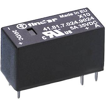 Finder 41.81.7.024.9024 15.7 MM High Opto-coupler (SSR), Series