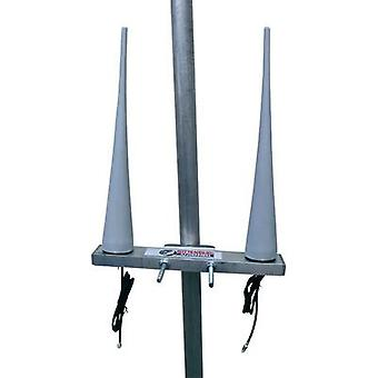 OUTSIDE ANTENNA UNIT FOR LTE LTE NETWORK