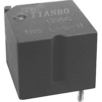 PCB relays 24 Vdc 40 A 1 change-over Tianbo Electronics