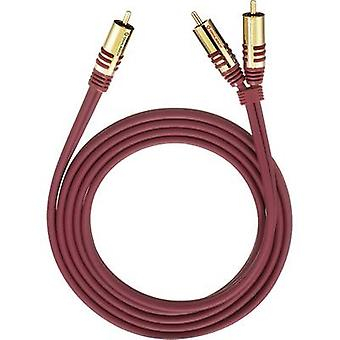 Oehlbach RCA Audio/phono Y cable [2x RCA plug (phono) - 1x RCA plug (phono)] 5 m Red gold plated connectors