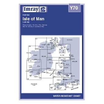 Isle of Man (Imray Y Chart)