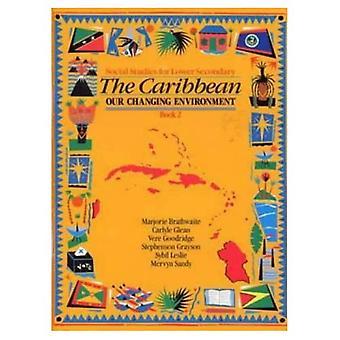 Caribien: de skiftende miljø