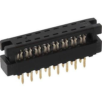 Edge connector (receptacle) LPV2S40 Total number of pins 40 No. of rows