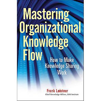 Opanowanie wiedzy organizacyjnej przepływu - jak zrobić wiedzy Sharin