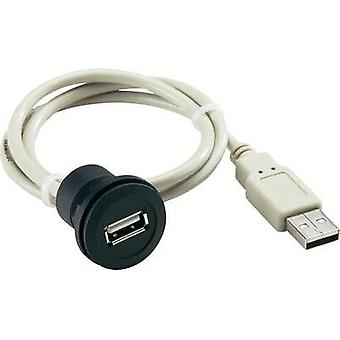 Schlegel RRJ_USB_SW Protective Cap For USB-Connector Installation Socket, build-in
