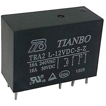 PCB relays 12 Vdc 20 A 1 change-over Tianbo Electronics