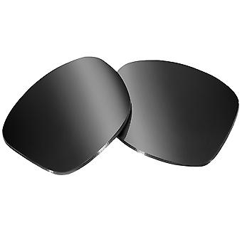 Replacement Lenses Compatible with OAKLEY Holbrook Non-Polarized Black Iridium