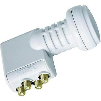 Quad LNB Smart Titanium Number of participants: 4 LNB feed size: 40 mm with switch