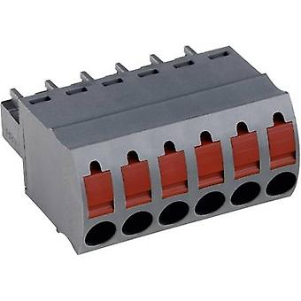 PTR Socket enclosure - cable AK(Z)4551 Total number of pins 7 Contact spacing: 3.81 mm 54551070421E 1 pc(s)
