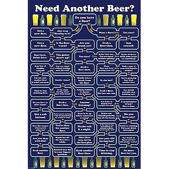Need Another Beer Poster Poster Print
