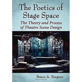 La poética del espacio escénico