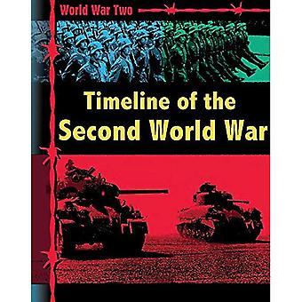 Seconde guerre mondiale: Chronologie de la seconde guerre mondiale