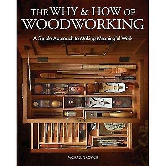 Le pourquoi & comment du travail du bois