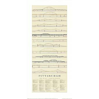 Pittsburgh-Brücken-Plakat-Druck von Joseph Boquiren (17 x 37)
