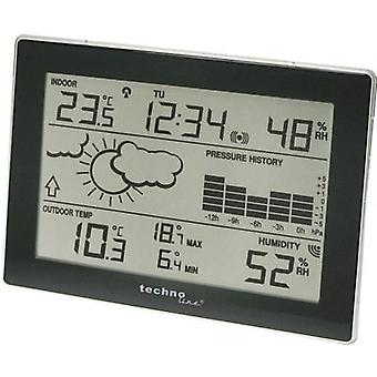 Wireless digital weather station Techno Line WS 9274 Forecasts for 12 to 24 hours