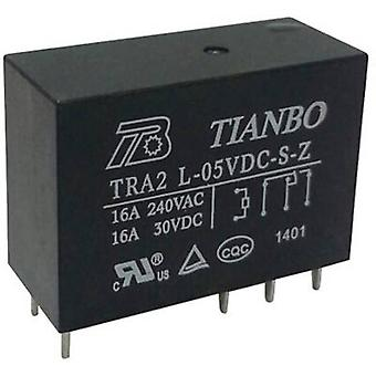 PCB relays 5 Vdc 20 A 1 maker Tianbo Electronics T