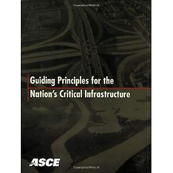 Guiding Principles for the Nation's Critical Infrastructure