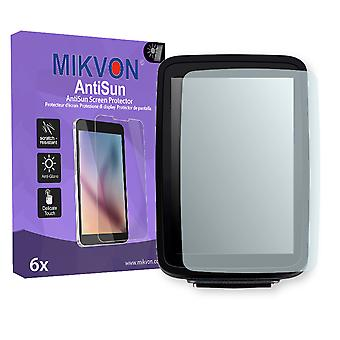 Sigma Pure 1 Screen Protector - Mikvon AntiSun (Retail Package with accessories)