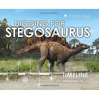 Kopanie Stegozaur: odkrycie osi czasu (osie czasu odkrycia dinozaurów)