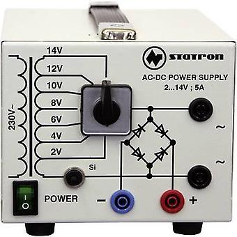 Statron 5359.3 ベンチ PSU (調節可能な電圧) 2-14 V AC 5 A 75 W 号出力 2 の x