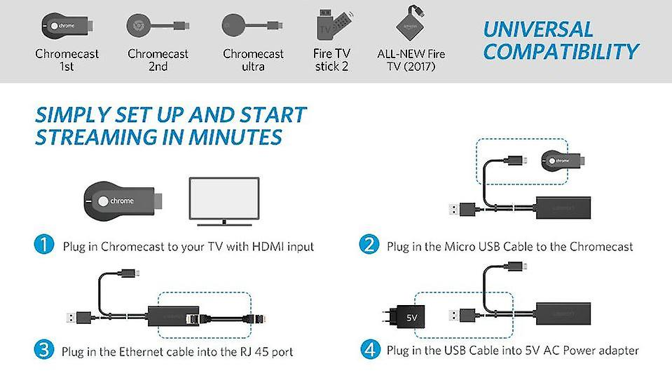 ONX3 Ethernet Network Adaptor 2.0 Micro USB Supply Cable to RJ45 for Google Chromecast Ultra