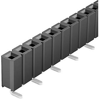 Fischer Elektronik Receptacles (standard) No. of rows: 1 Pins per row: 20 BL LP 5 SMD/ 20/Z 1 pc(s)