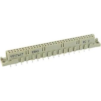 Edge connector (receptacle) 284164 Total number of pins 32 No. of rows 2