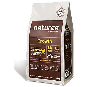 Naturea Growth Puppy (Dogs , Dog Food , Dry Food)