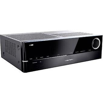 7.2 AV receiver Harman Kardon AVR 171S 7x100 WBlack4K Ultra HD,