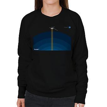 NASA Voyager2 Übertragung Damen Sweatshirt