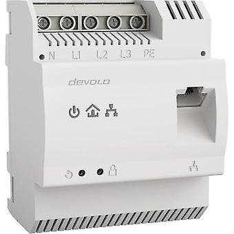 Powerline DIN rail adapter 1.2 Gbit/s Devolo Business Solutions dLAN® pro 1200 DINrail