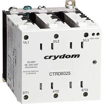 Crydom CTRD6025 3 相ソリッド ステート リレー