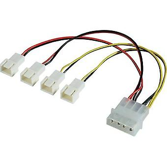 PC fan Y cable [4x PC fan plug 3-pin - 1x IDE power plug 4-pin] 0.15 m Black, Red, Yellow Akasa