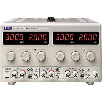 Aim TTi EL302RT Bench PSU (adjustable voltage) 0 - 30 Vdc 0 - 2 A 130 W No. of outputs 3 x