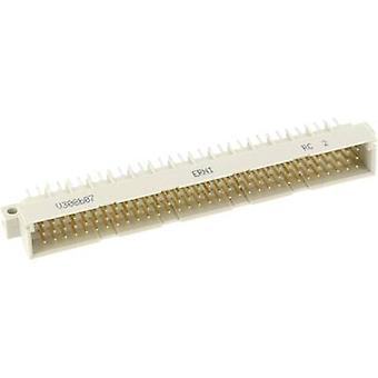 Edge connector (pins) 384051 Total number of pins 32 No. of rows 3