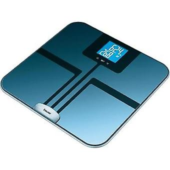 Smart bathroom scales Beurer BF750 Weight range=150 kg Black